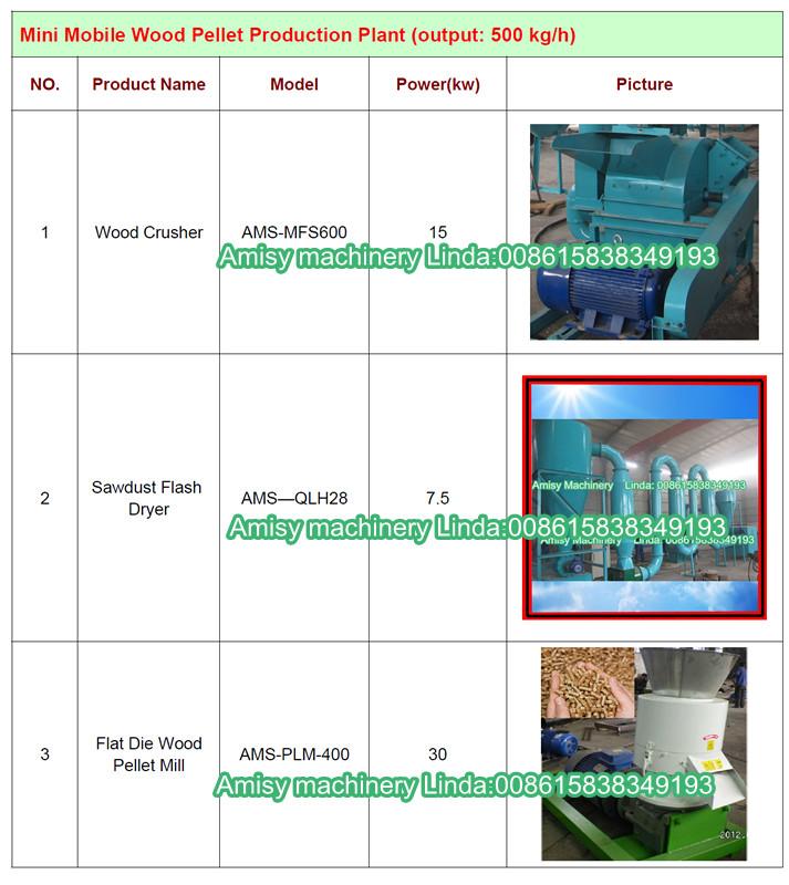 2015 Ce Wood Pellets Fuel Making Machine - Buy Wood ...