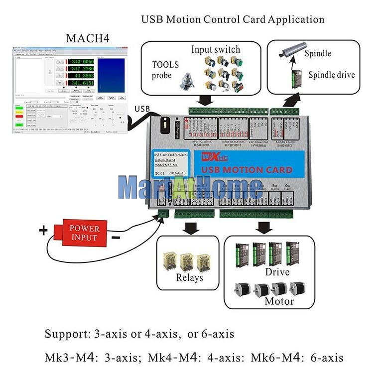 USB 2MHz Mach4 CNC 3 Axis Motion Control Card Breakout Board MK3-M4 for  Machine Centre, CNC Engraving Machine #SM780 @SD