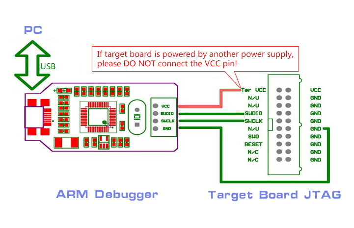 Detail Feedback Questions about ARM Debugger Programmer + Core51822