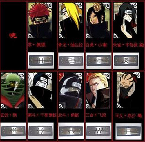 Pictures of Naruto Village Headbands - #rock-cafe