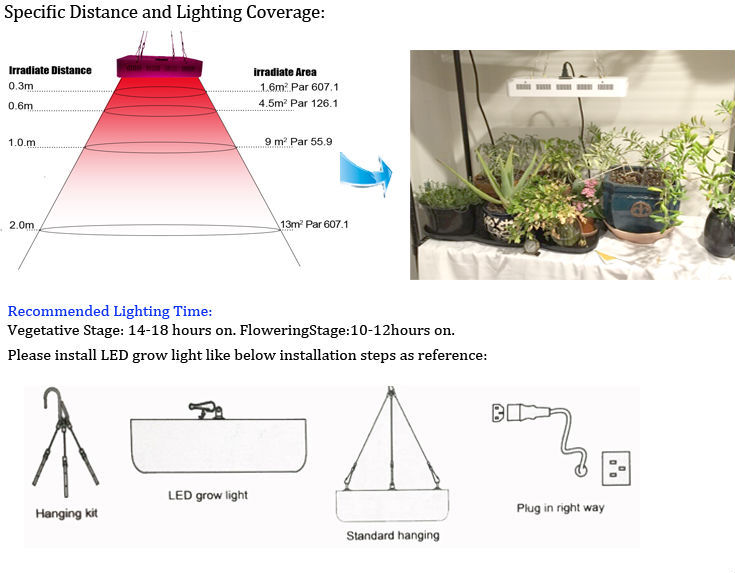 Full spectrum LED grow light 1200W Double Chips LED Grow Lights indoor  Hydroponic Systems Plants lamp for flowering and growing