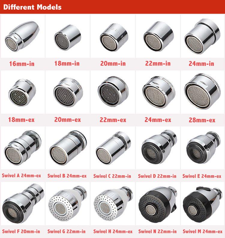 Kitchen Faucet Aerator Sizes - Wow Blog