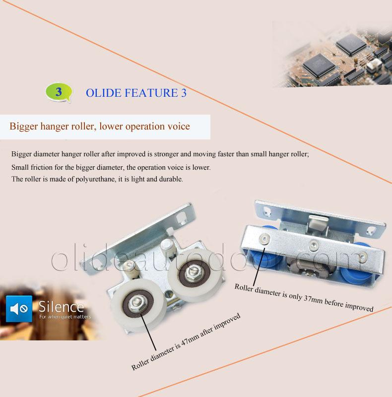 moteur lectrique pour porte coulissante automatique automatique coulissante dooropener avec bas. Black Bedroom Furniture Sets. Home Design Ideas