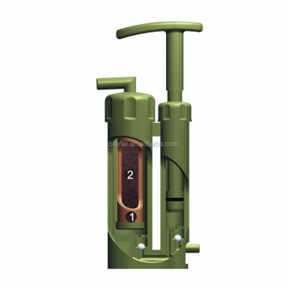 Hiking Water Purifier 111