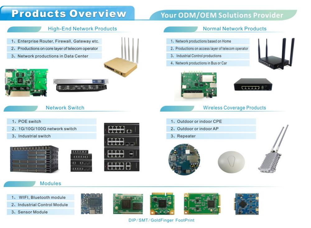 MTK MT7623 Enterprise Router LTE 4G WIFI OpenWrt Wireless MT7612 MT7615  MT7623A Chipset Gigabit PCBA ODM OEM Sim Card Board