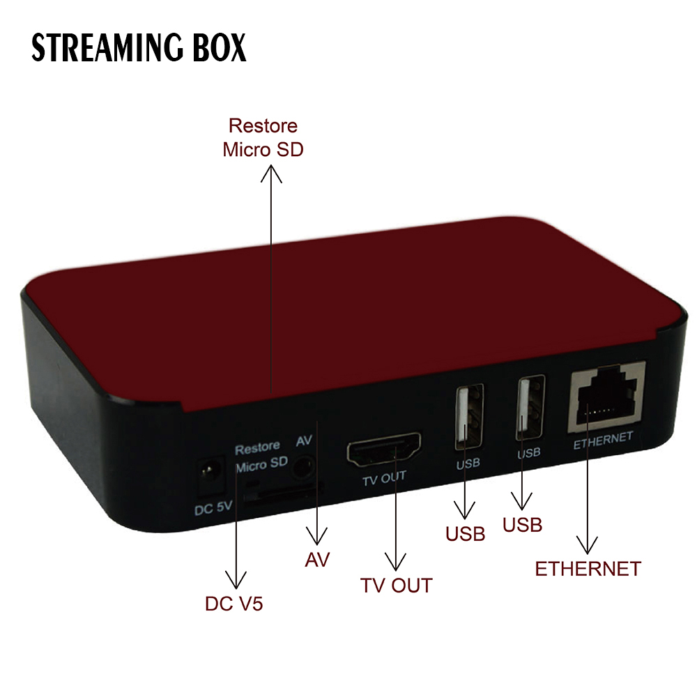 Top Smart IPTV Streaming Box Android Multi Streaming Sever Stalker  Middleware Better Than Mag 254 250 - drone4sky