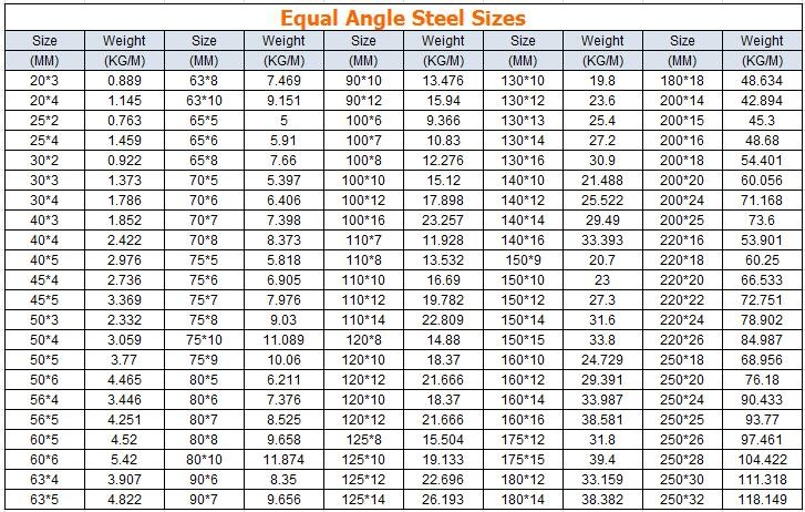 Standard Steel Bar Stock Sizes – HD Wallpapers