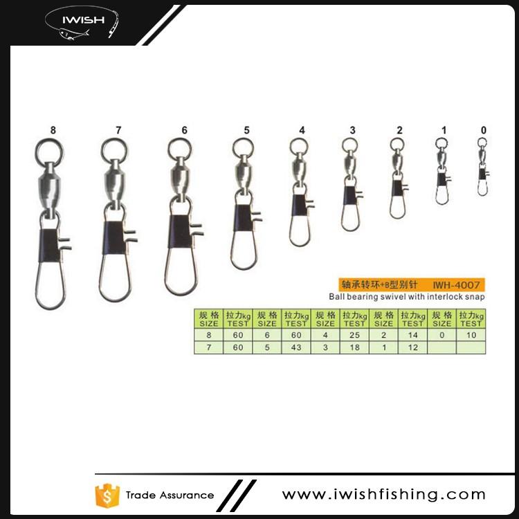 Fishing Gear Ball Bearing Snap Swivel Size Chart Buy Ball Bearing Snap Swivel Size Chart