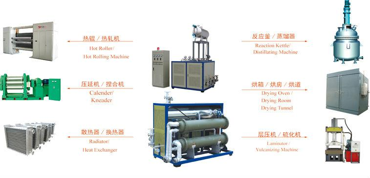 Small Scale Industries Oil Circulation Pump Heating Boiler
