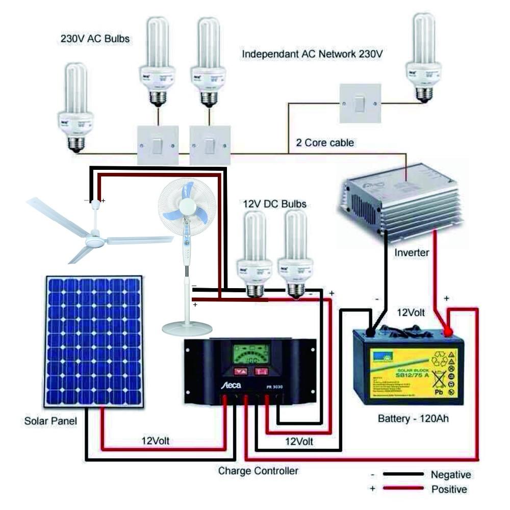 Ac Dc Ceiling Fan Wiring Diagram Electrical Work Wiring Diagram \u2022 12V  Ignition Wiring Diagram 12v Dc Fan Wiring Diagram