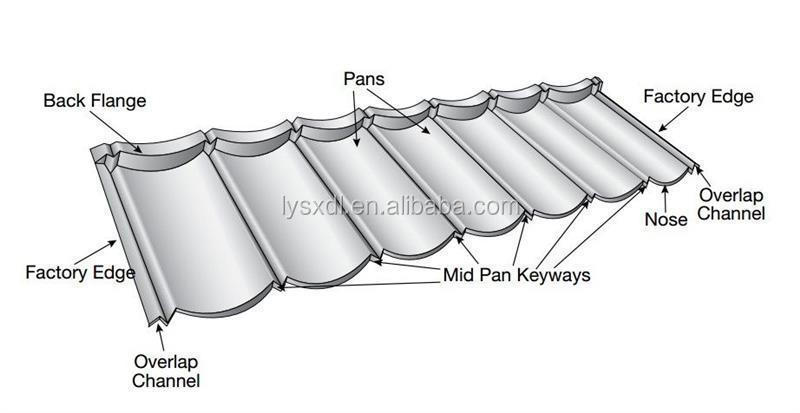 House Roof Cover Materials Double Roman Roofing Sheet
