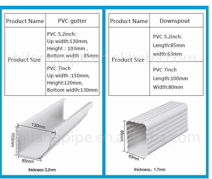 Hydroponics Drainage System Finolex Pvc Pipe Price Buy