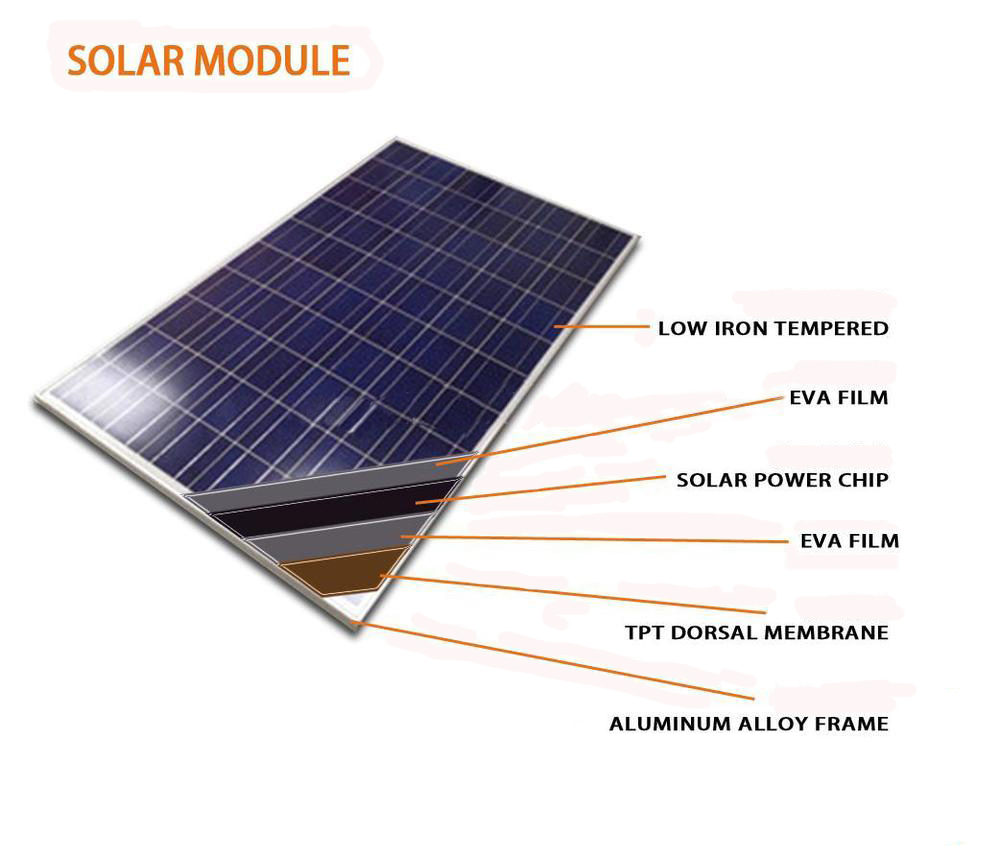 Price Per Watt Solar Panel 270w Mono Solar Panel