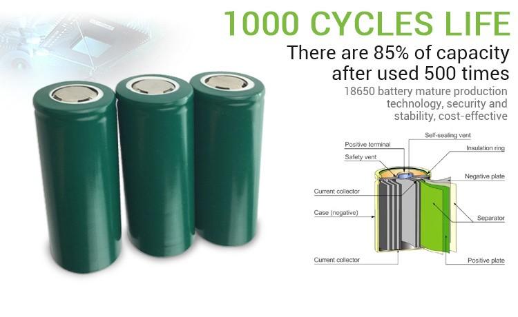 la fabrication sur mesure 18650 batterie au lithium 4000 mah accumulateur lectrique id de. Black Bedroom Furniture Sets. Home Design Ideas