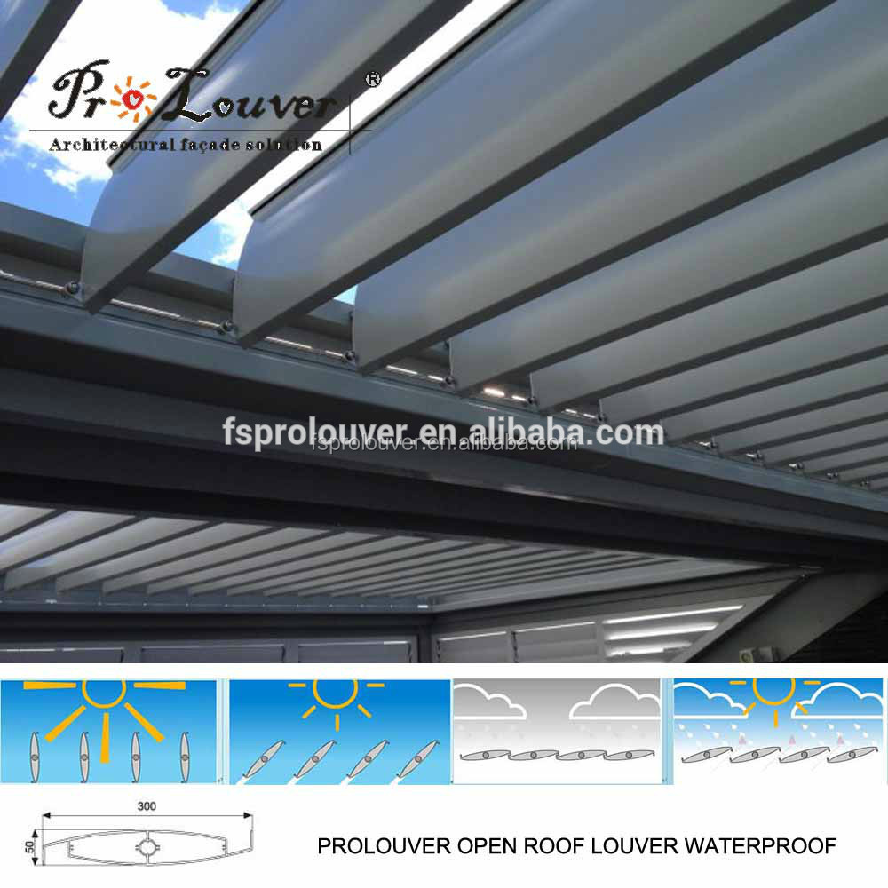 Waterproof Opening Louver Roof Louver System Buy Solar