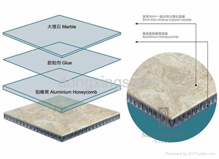 Crema Marfil Beige Composite Porcelain Tiles Honeycomb