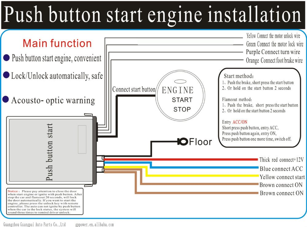 panel push on ignition switch wiring diagram wiring diagram