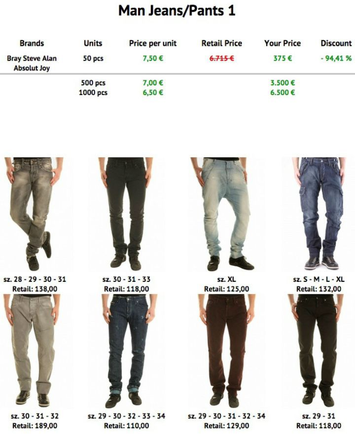 8 Types of Trousers A Man can't Live Without It often happens that men forget to look for bottoms because they have denims as their mate always. But a smart choice of the bottoms can be the most powerful thing and a bad one can instantly kill the entire hard work you just invested in your look.